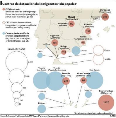 Centros de internamiento de extranjeros