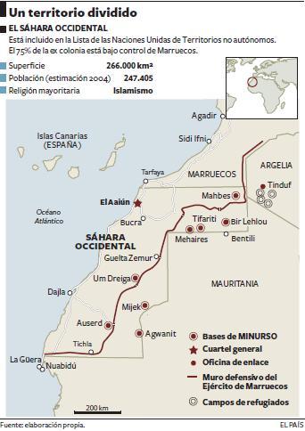 Cuando España pecó en el Sáhara